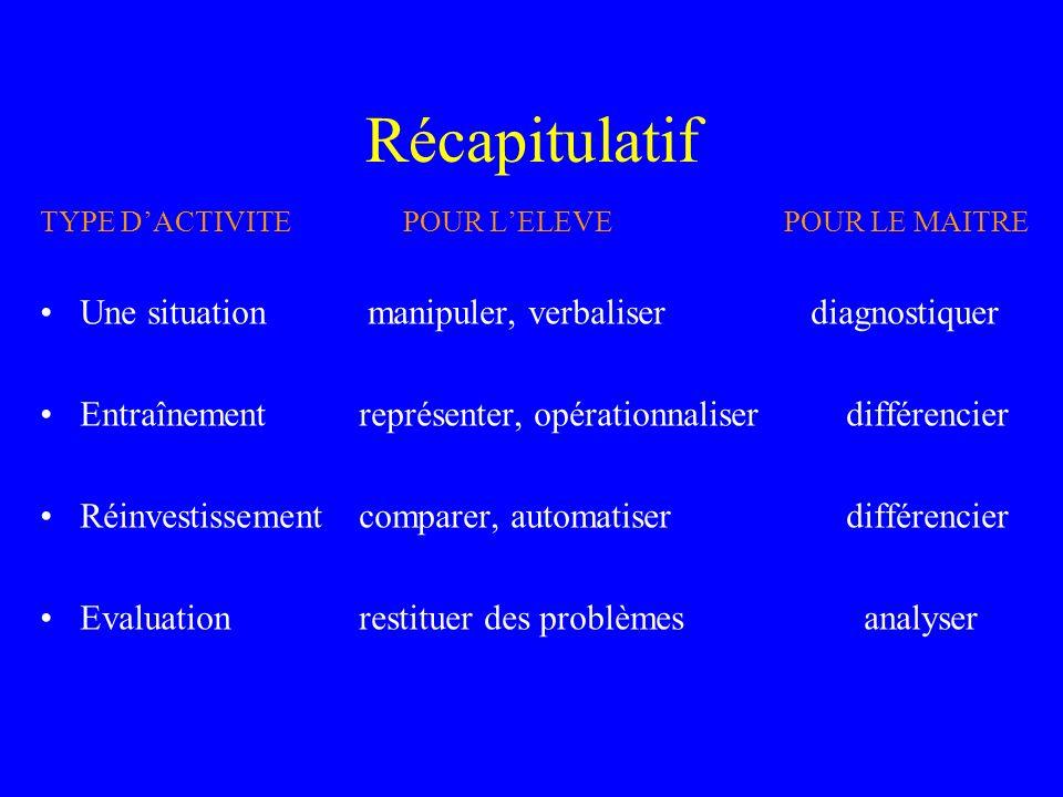 Récapitulatif Une situation manipuler, verbaliser diagnostiquer