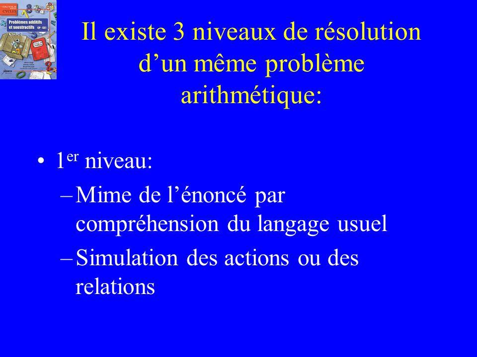 Il existe 3 niveaux de résolution d'un même problème arithmétique: