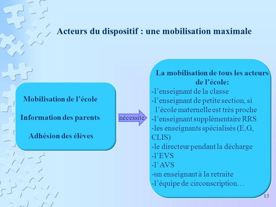 Acteurs du dispositif : une mobilisation maximale