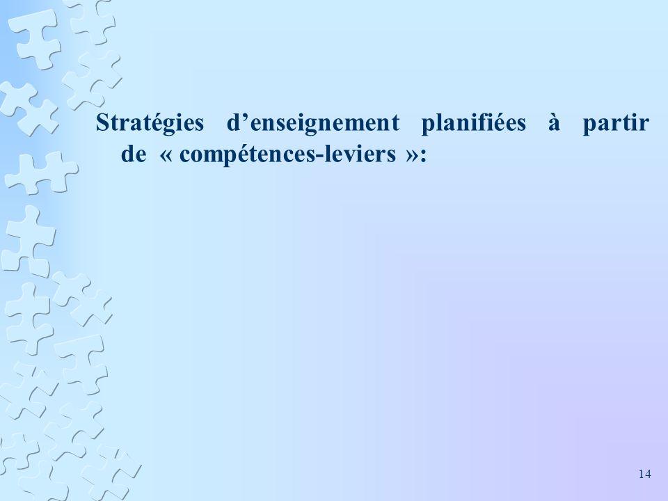 Stratégies d'enseignement planifiées à partir de « compétences-leviers »: