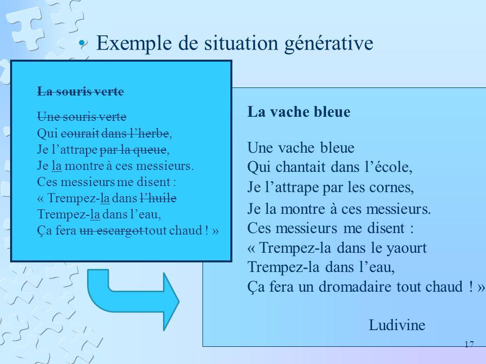 Exemple de situation générative