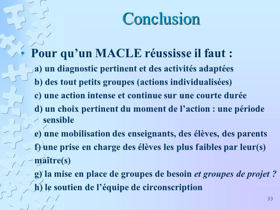 Conclusion Pour qu'un MACLE réussisse il faut :