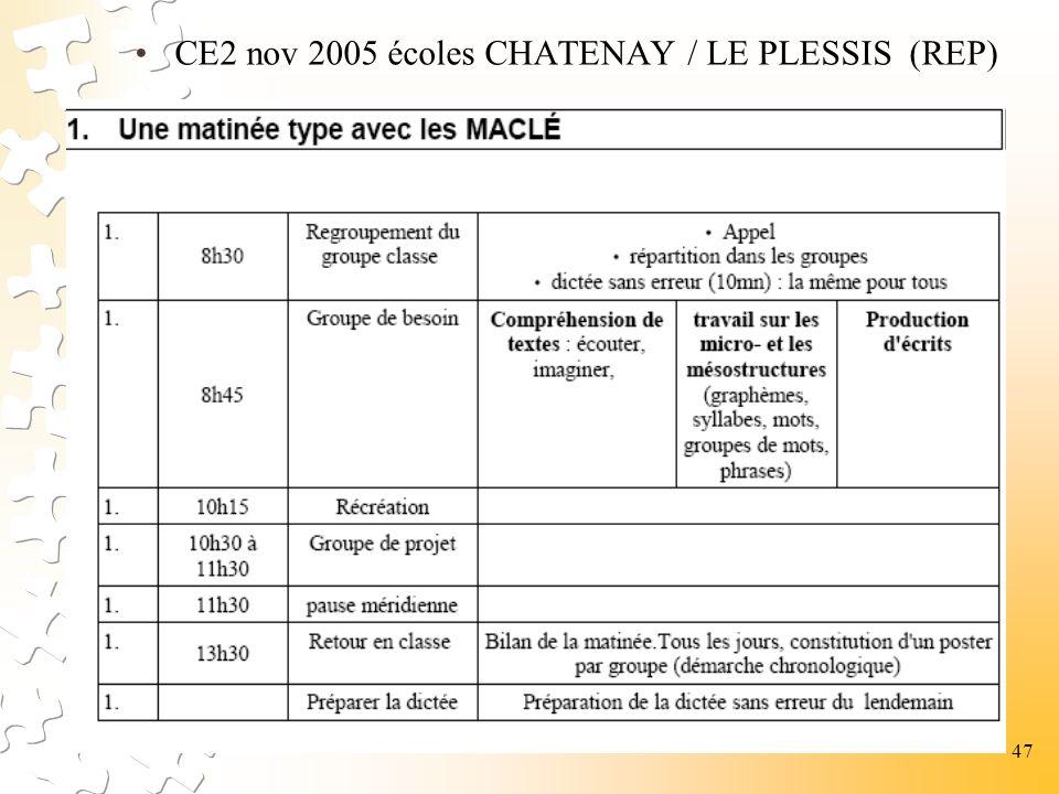 CE2 nov 2005 écoles CHATENAY / LE PLESSIS (REP)