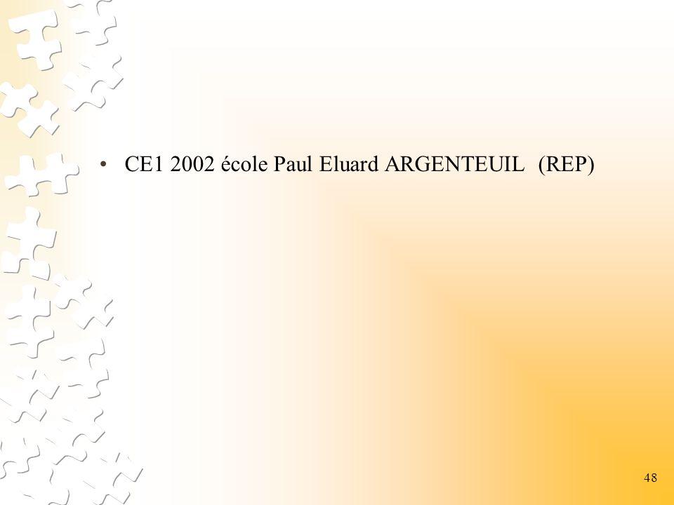 CE1 2002 école Paul Eluard ARGENTEUIL (REP)