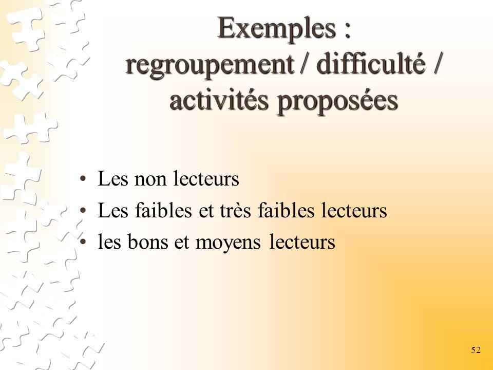 Exemples : regroupement / difficulté / activités proposées