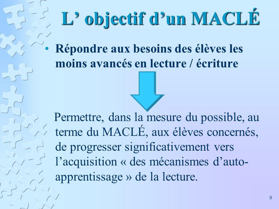 L' objectif d'un MACLÉ Répondre aux besoins des élèves les moins avancés en lecture / écriture.