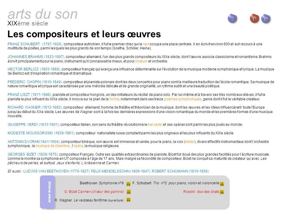arts du son Les compositeurs et leurs œuvres XIXème siècle 13