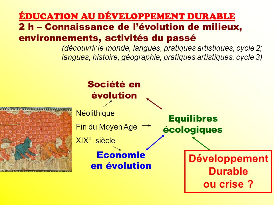 Equilibres écologiques