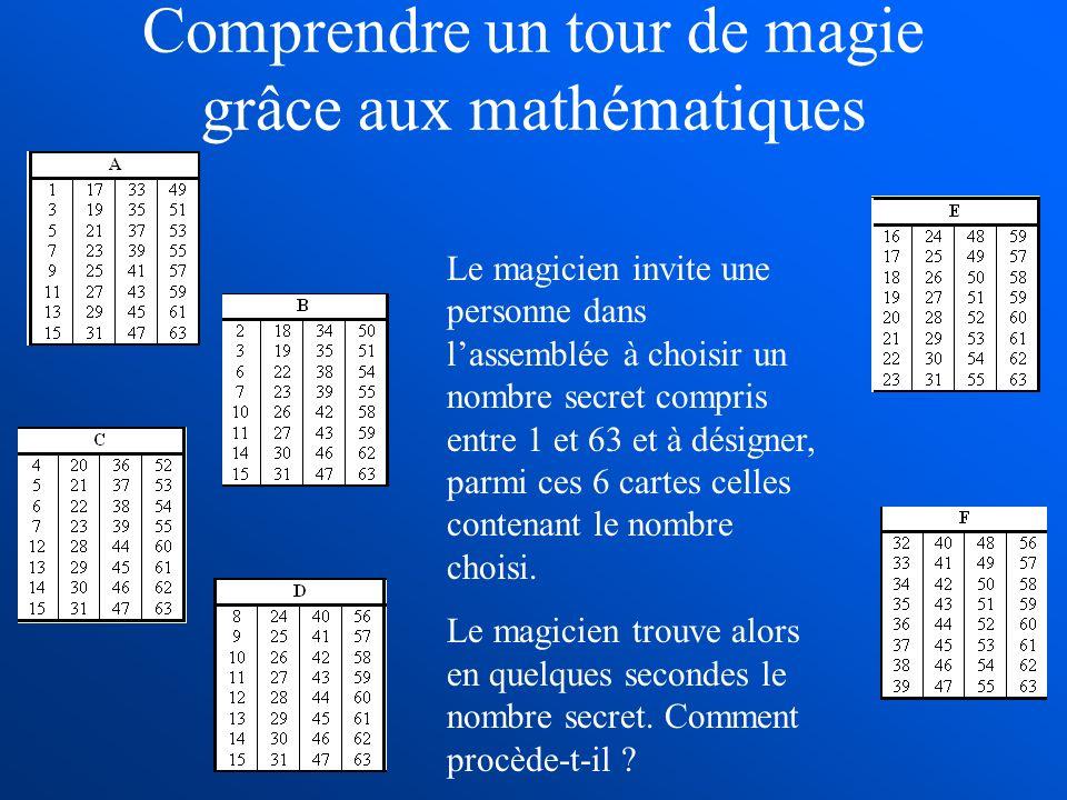 Comprendre un tour de magie grâce aux mathématiques