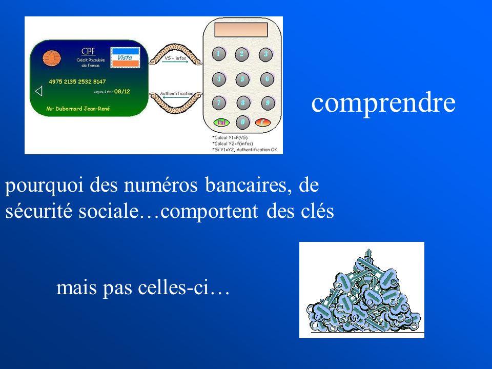 comprendre pourquoi des numéros bancaires, de sécurité sociale…comportent des clés.