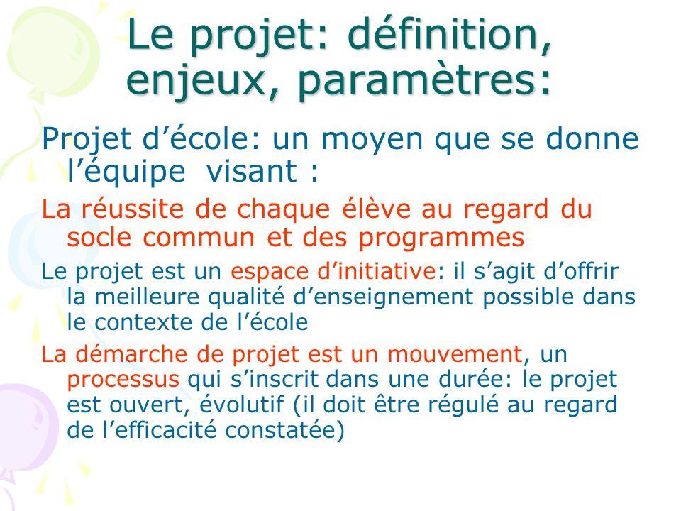 Le projet: définition, enjeux, paramètres: