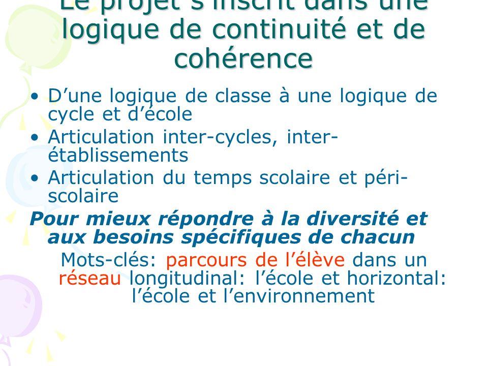 Le projet s'inscrit dans une logique de continuité et de cohérence