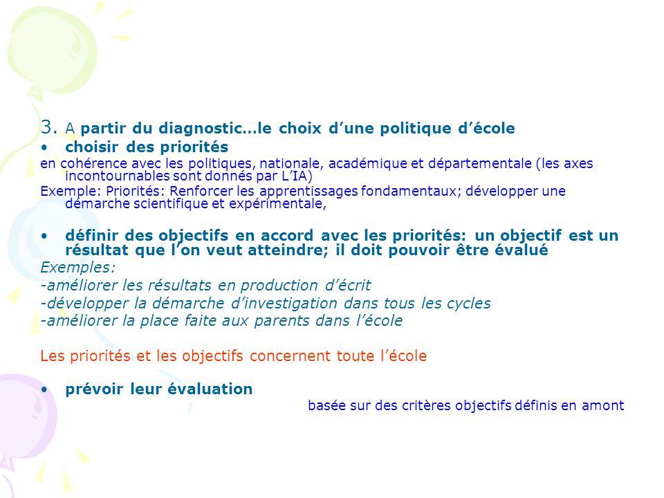 3. A partir du diagnostic…le choix d'une politique d'école