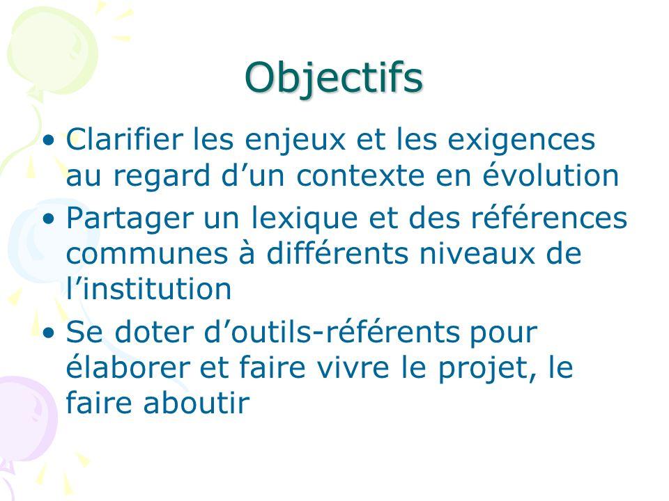 Objectifs Clarifier les enjeux et les exigences au regard d'un contexte en évolution.