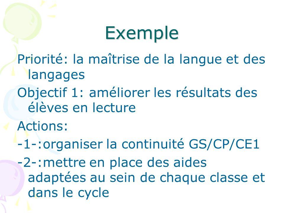 Exemple Priorité: la maîtrise de la langue et des langages