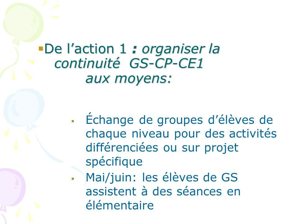 De l'action 1 : organiser la continuité GS-CP-CE1 aux moyens: