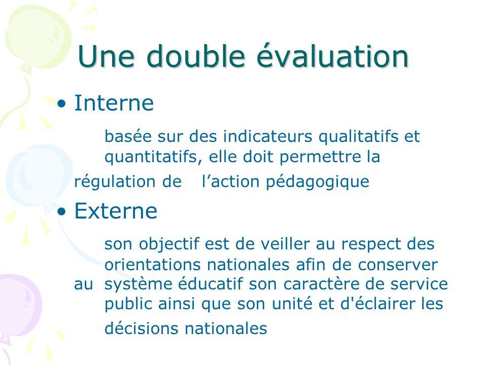 Une double évaluation Interne