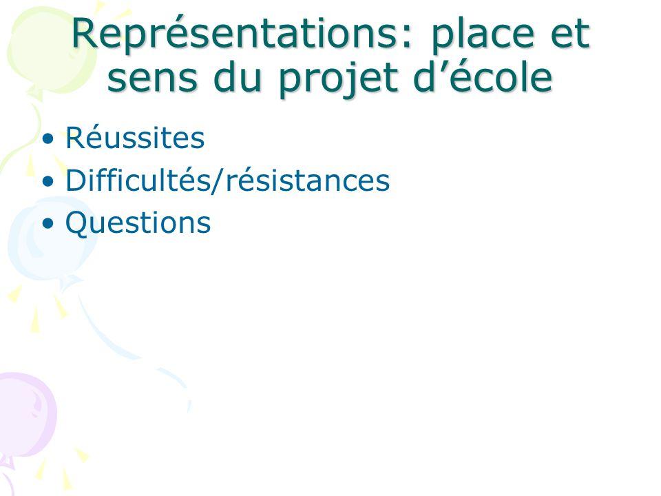 Représentations: place et sens du projet d'école