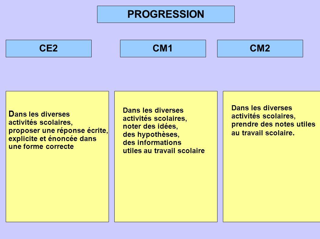 PROGRESSION CE2 CM1 CM2 Dans les diverses Dans les diverses
