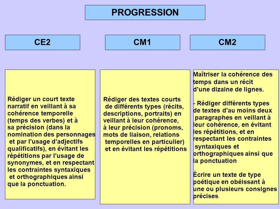 PROGRESSION CE2 CM1 CM2 Maîtriser la cohérence des temps dans un récit