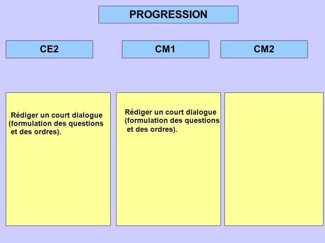PROGRESSION CE2 CM1 CM2 et des ordres). Rédiger un court dialogue
