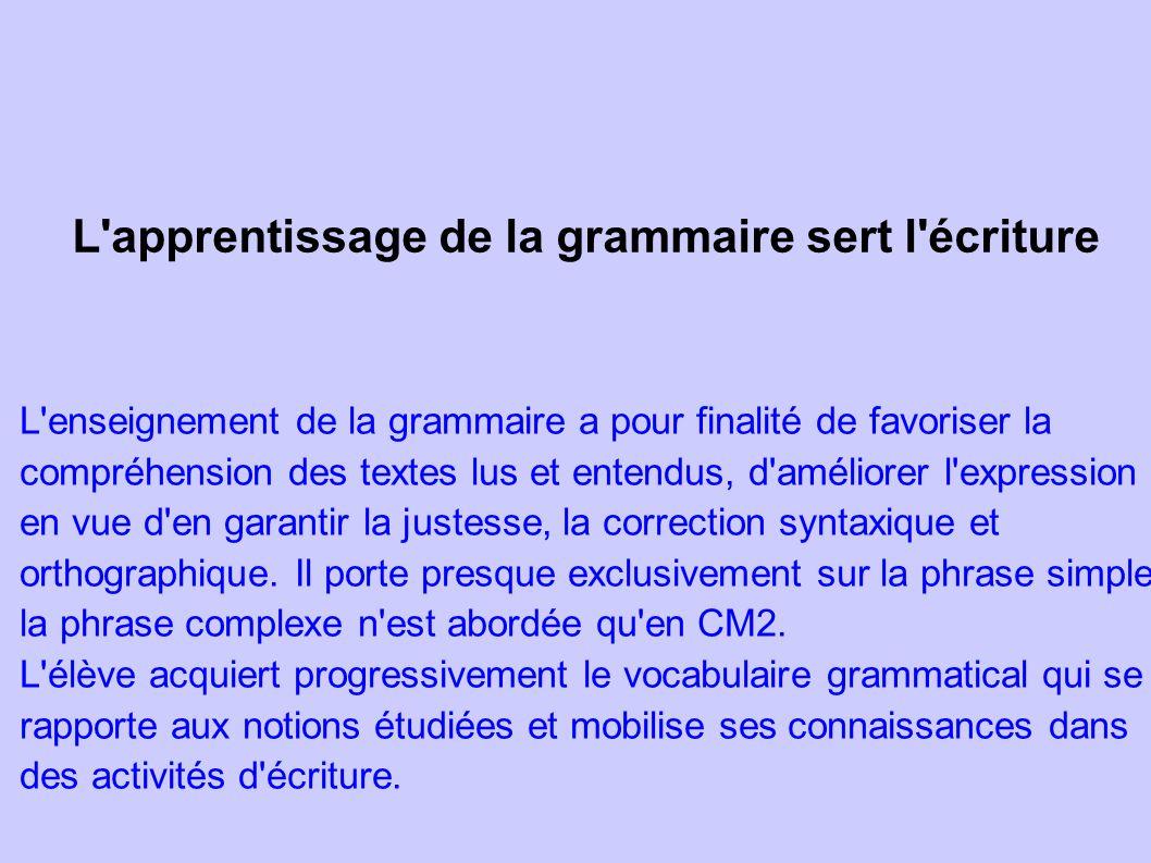 L apprentissage de la grammaire sert l écriture