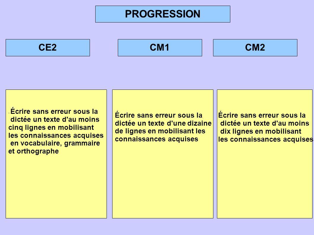 PROGRESSION CE2 CM1 CM2 Écrire sans erreur sous la