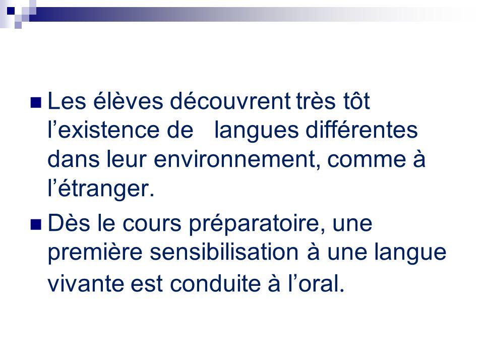 Les élèves découvrent très tôt l'existence de langues différentes dans leur environnement, comme à l'étranger.