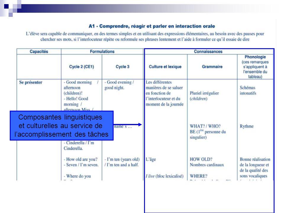 Composantes linguistiques et culturelles au service de