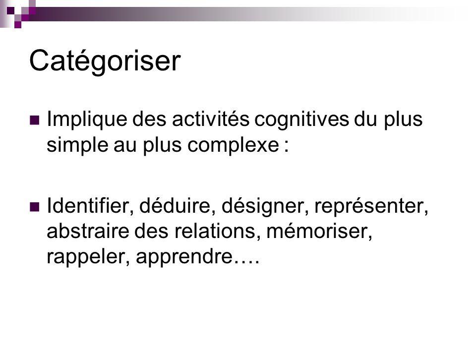 Catégoriser Implique des activités cognitives du plus simple au plus complexe :