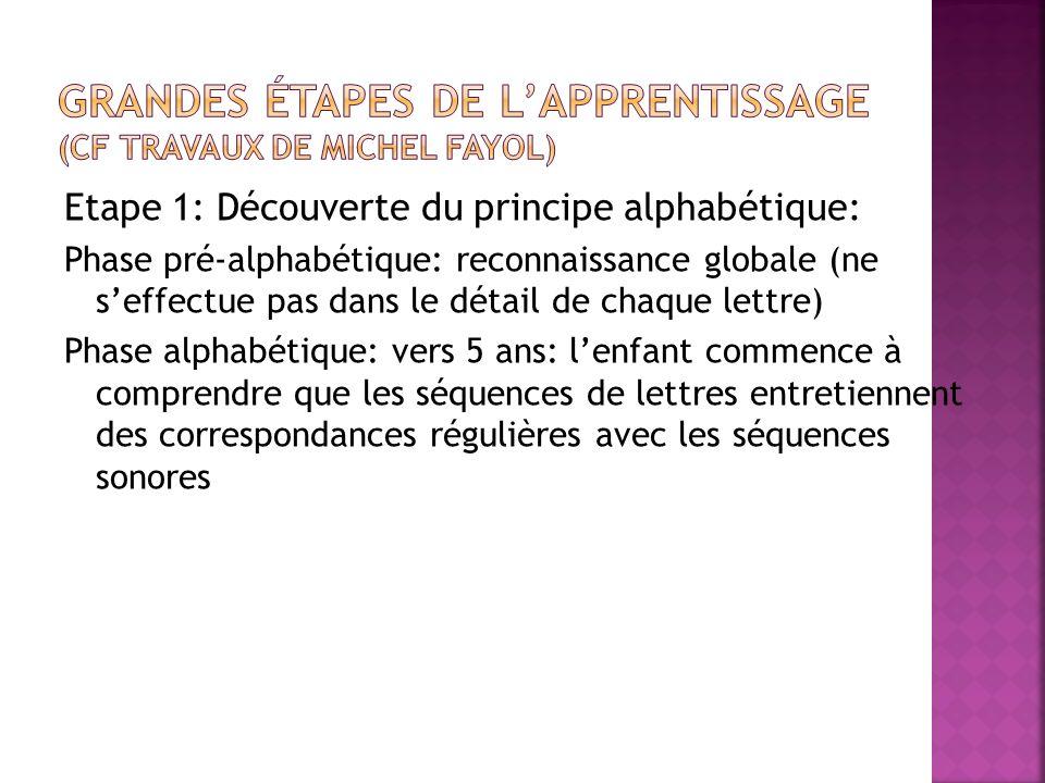 Grandes étapes de l'apprentissage (cf travaux de Michel FAYOL)