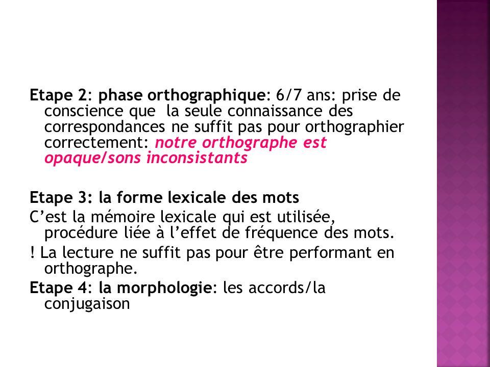 Etape 2: phase orthographique: 6/7 ans: prise de conscience que la seule connaissance des correspondances ne suffit pas pour orthographier correctement: notre orthographe est opaque/sons inconsistants Etape 3: la forme lexicale des mots C'est la mémoire lexicale qui est utilisée, procédure liée à l'effet de fréquence des mots. ! La lecture ne suffit pas pour être performant en orthographe. Etape 4: la morphologie: les accords/la conjugaison