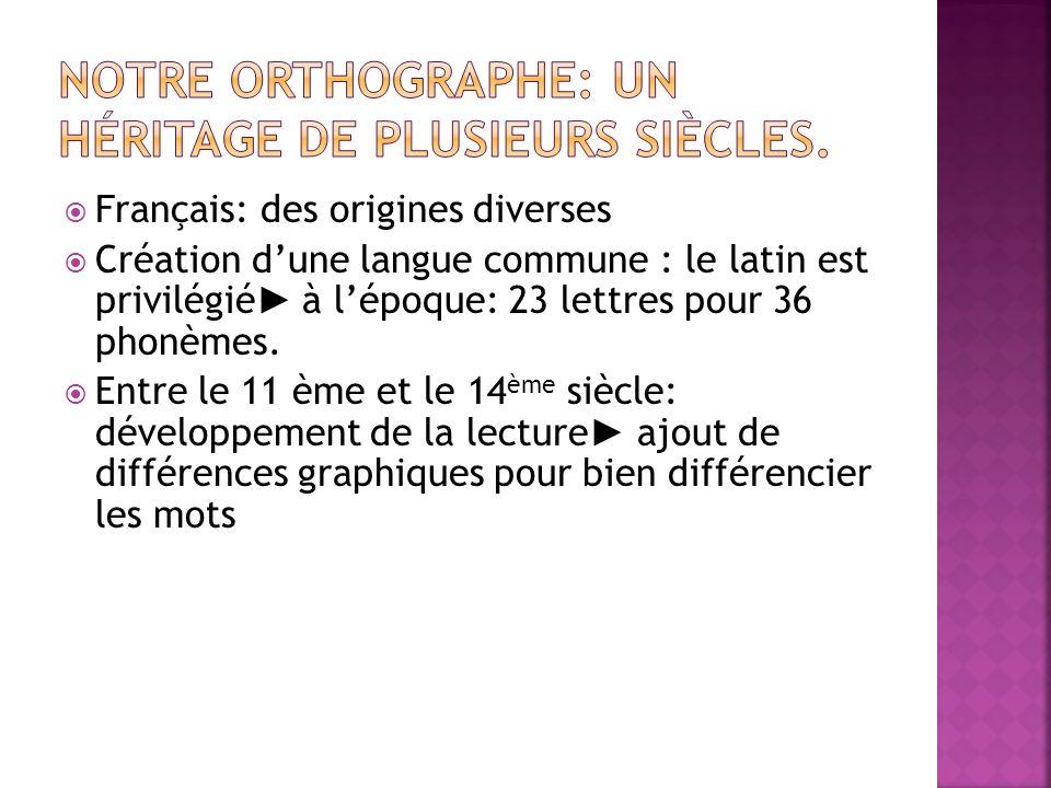 Notre orthographe: un héritage de plusieurs siècles.