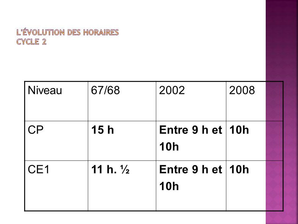 L évolution des horaires cycle 2