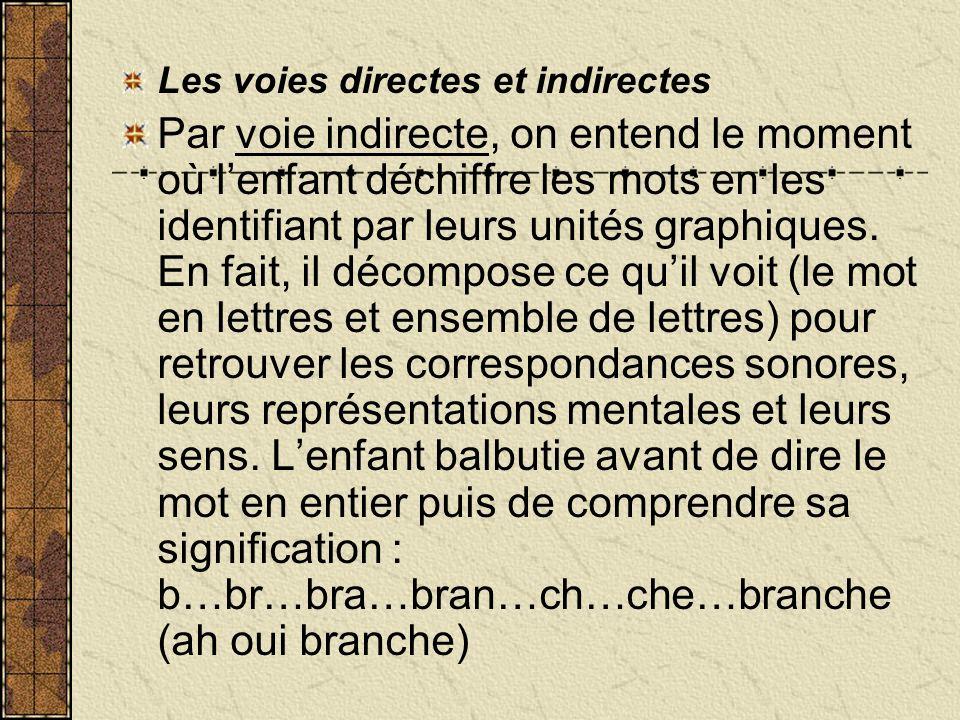 Les voies directes et indirectes