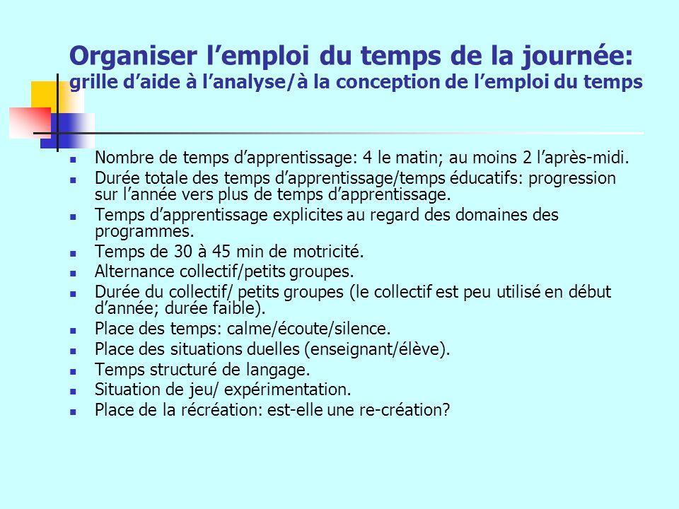 Organiser l'emploi du temps de la journée: grille d'aide à l'analyse/à la conception de l'emploi du temps