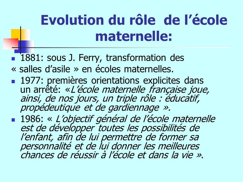 Evolution du rôle de l'école maternelle: