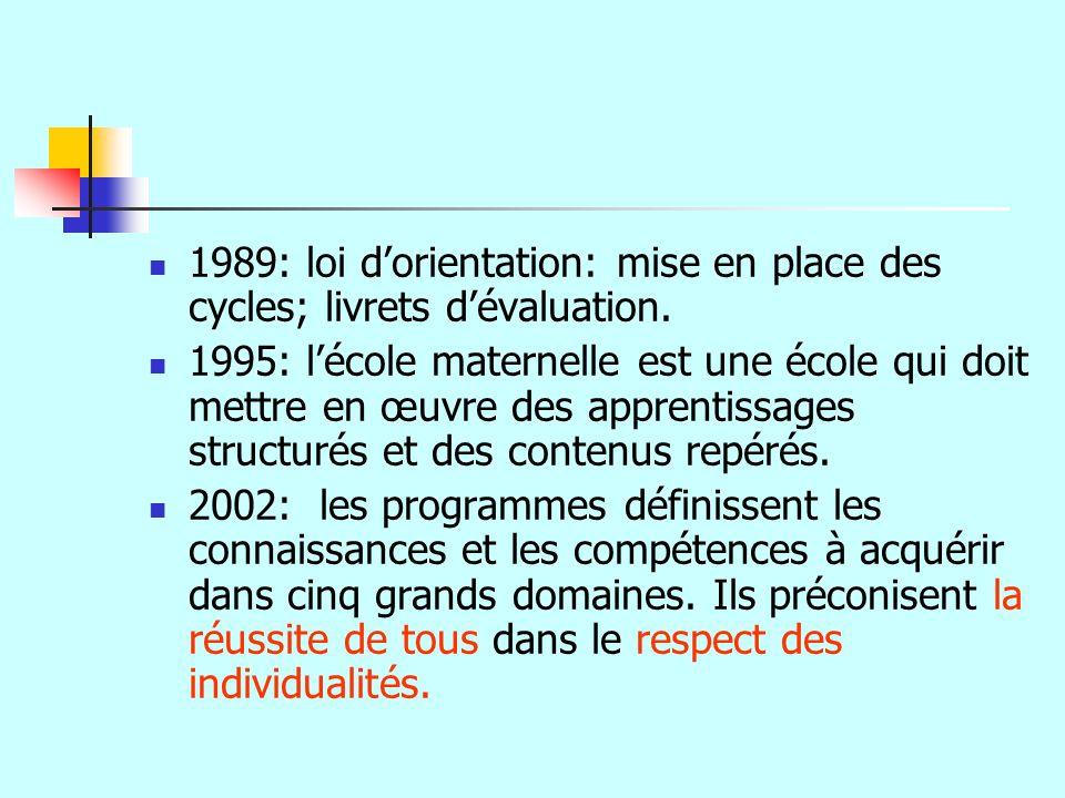 1989: loi d'orientation: mise en place des cycles; livrets d'évaluation.