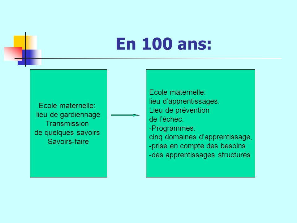 En 100 ans: Ecole maternelle: lieu d'apprentissages. Ecole maternelle: