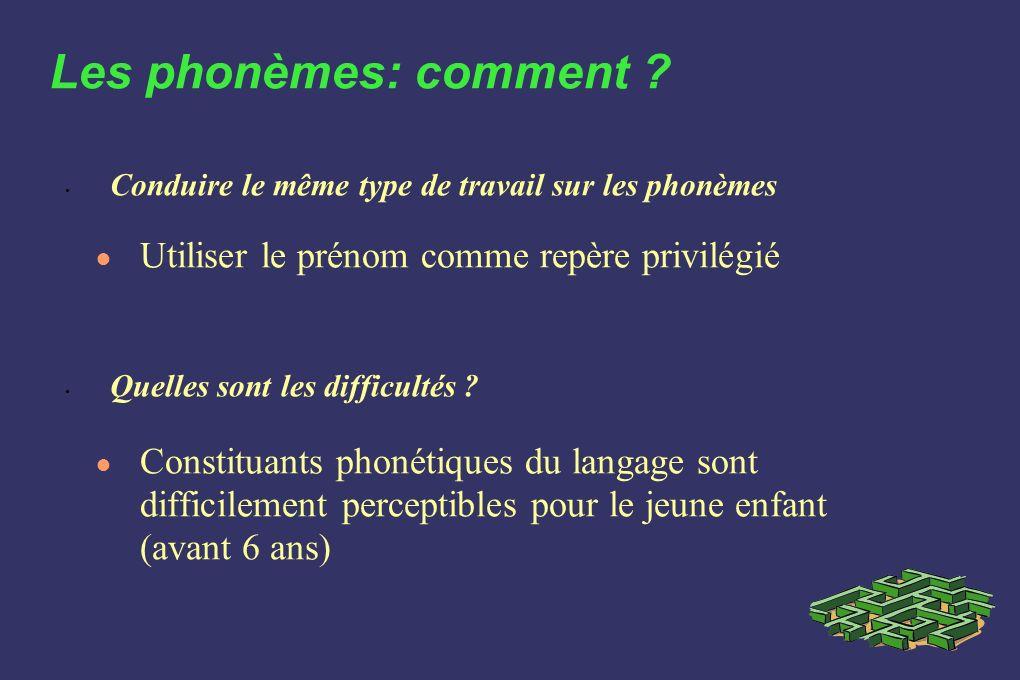Les phonèmes: comment Utiliser le prénom comme repère privilégié