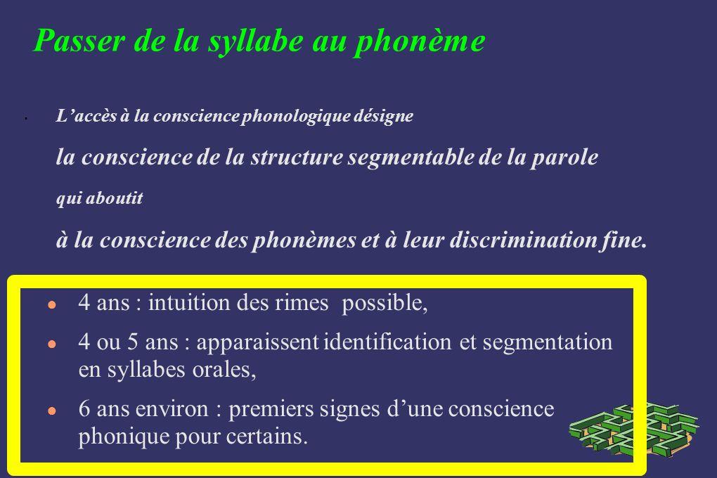Passer de la syllabe au phonème