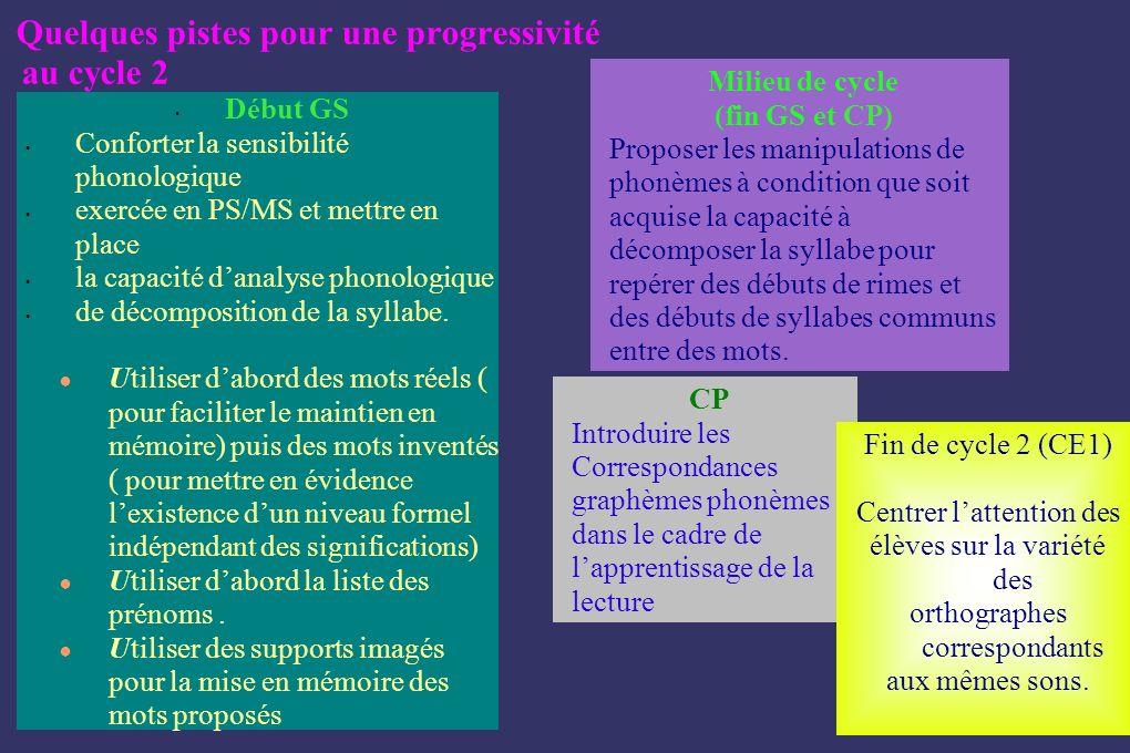 Quelques pistes pour une progressivité au cycle 2