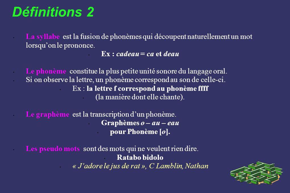 Définitions 2La syllabe est la fusion de phonèmes qui découpent naturellement un mot lorsqu'on le prononce.
