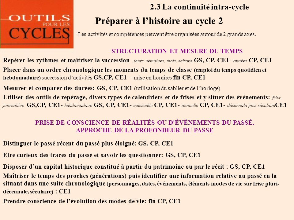 Préparer à l'histoire au cycle 2 STRUCTURATION ET MESURE DU TEMPS