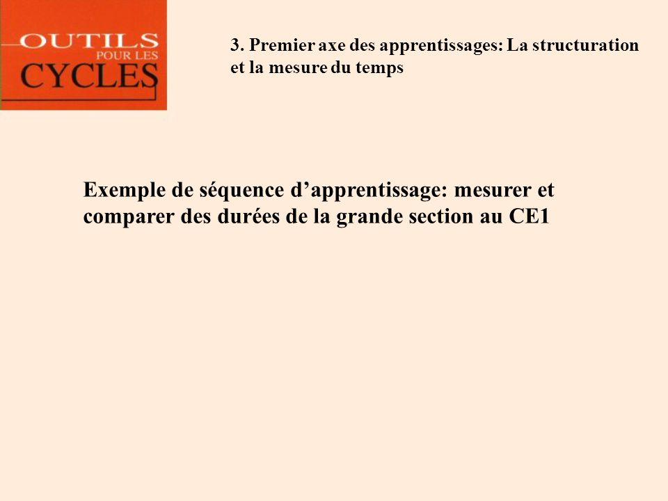 3. Premier axe des apprentissages: La structuration et la mesure du temps