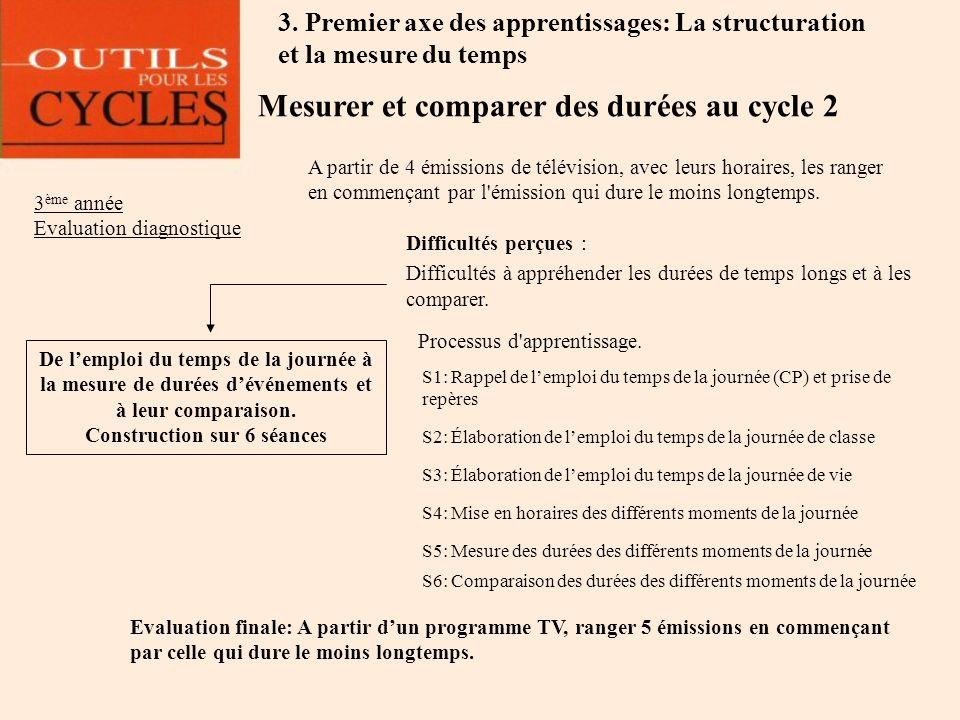 Mesurer et comparer des durées au cycle 2