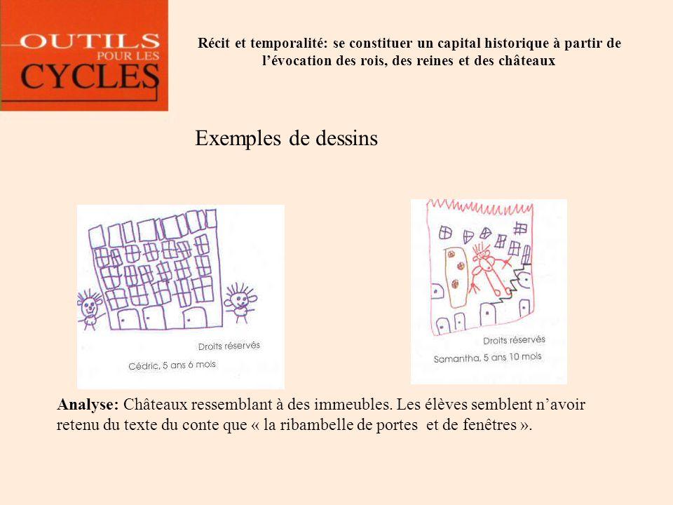 Récit et temporalité: se constituer un capital historique à partir de l'évocation des rois, des reines et des châteaux