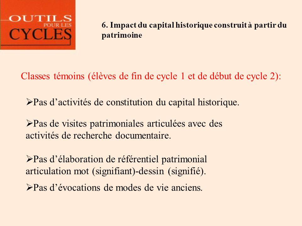 Classes témoins (élèves de fin de cycle 1 et de début de cycle 2):