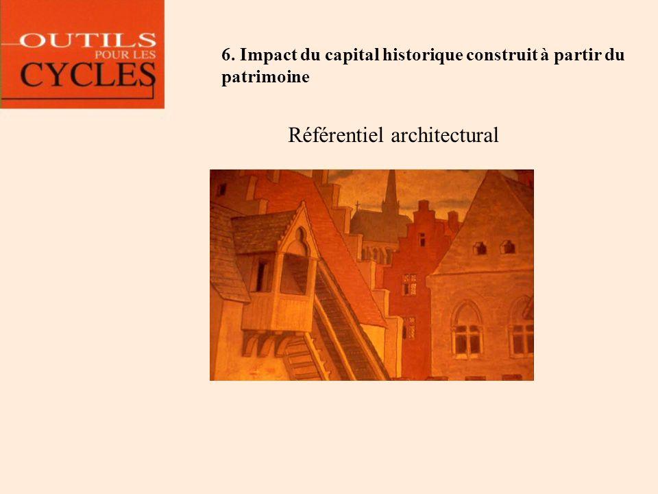 Référentiel architectural