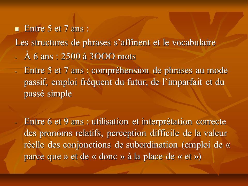 Entre 5 et 7 ans : Les structures de phrases s'affinent et le vocabulaire. À 6 ans : 2500 à 3OOO mots.